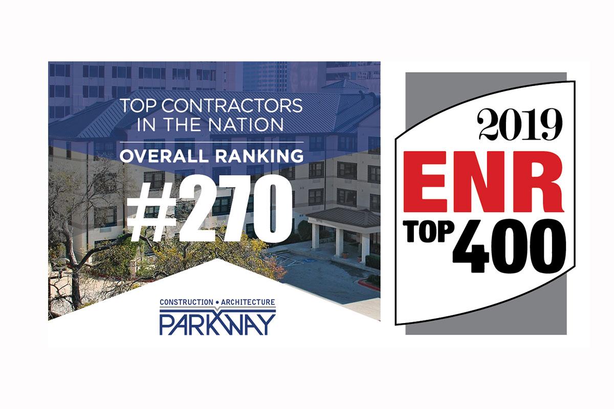 ENR Ranking